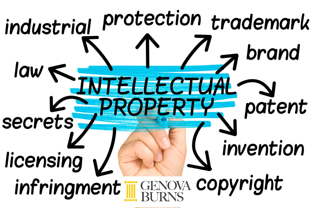 Intellectual Property Image